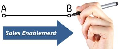 SalesEnablement